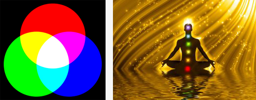 Color Therapy Training   SchoolofCT  Jacqueline Fairbrass